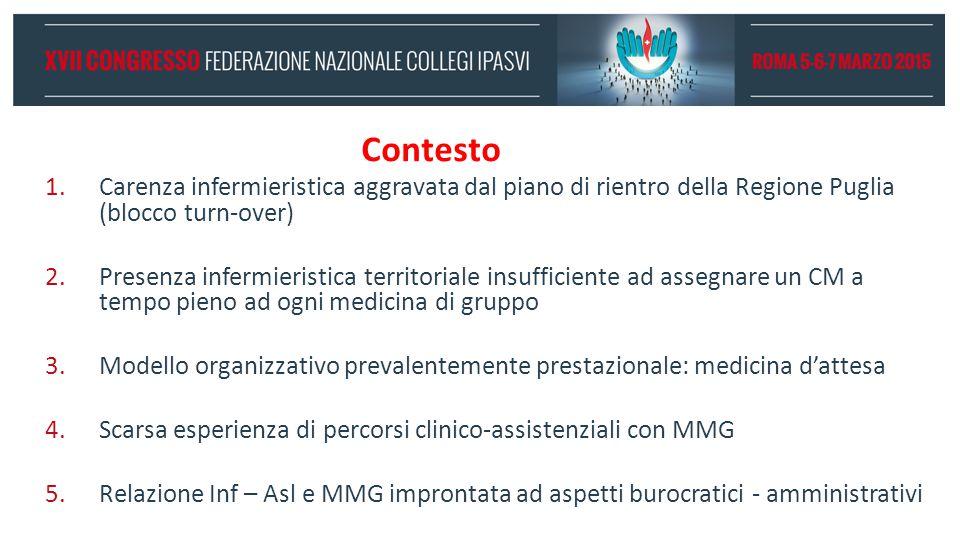 Contesto Carenza infermieristica aggravata dal piano di rientro della Regione Puglia (blocco turn-over)