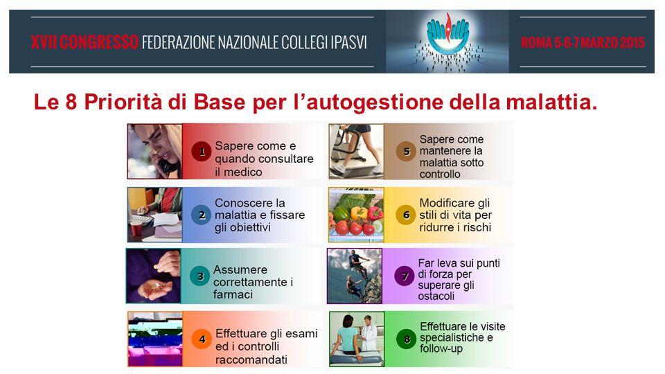 Le 8 Priorità di Base per l'autogestione della malattia.