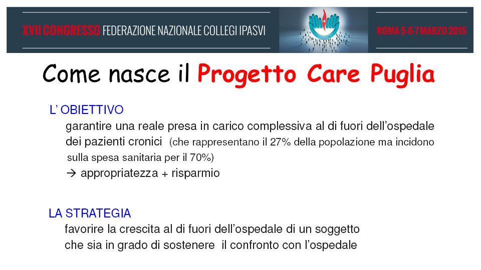 Come nasce il Progetto Care Puglia