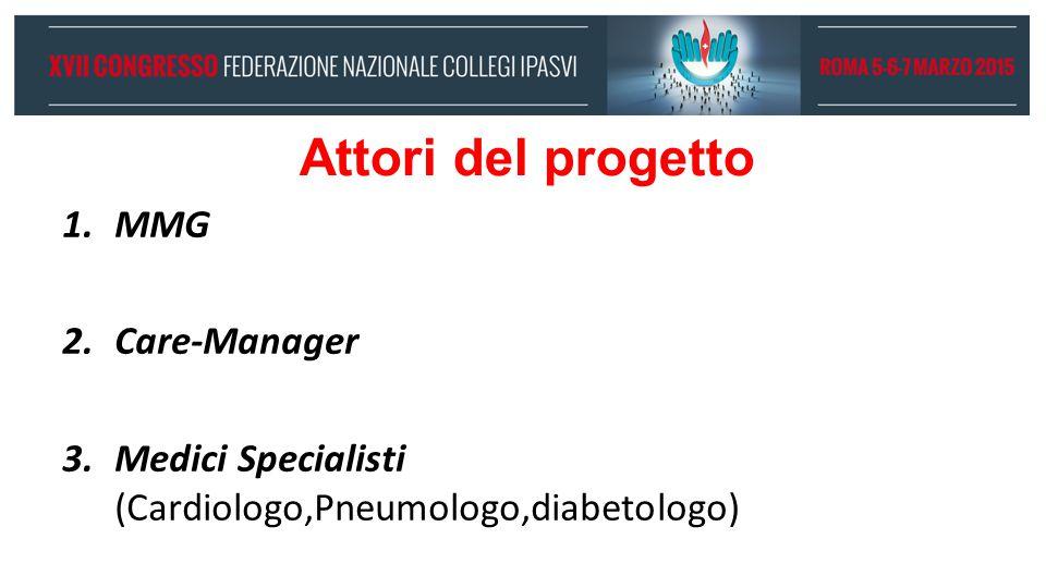Attori del progetto MMG Care-Manager