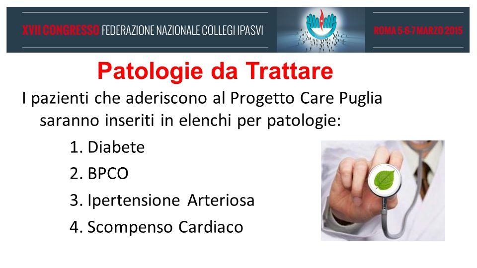 Patologie da Trattare I pazienti che aderiscono al Progetto Care Puglia saranno inseriti in elenchi per patologie: