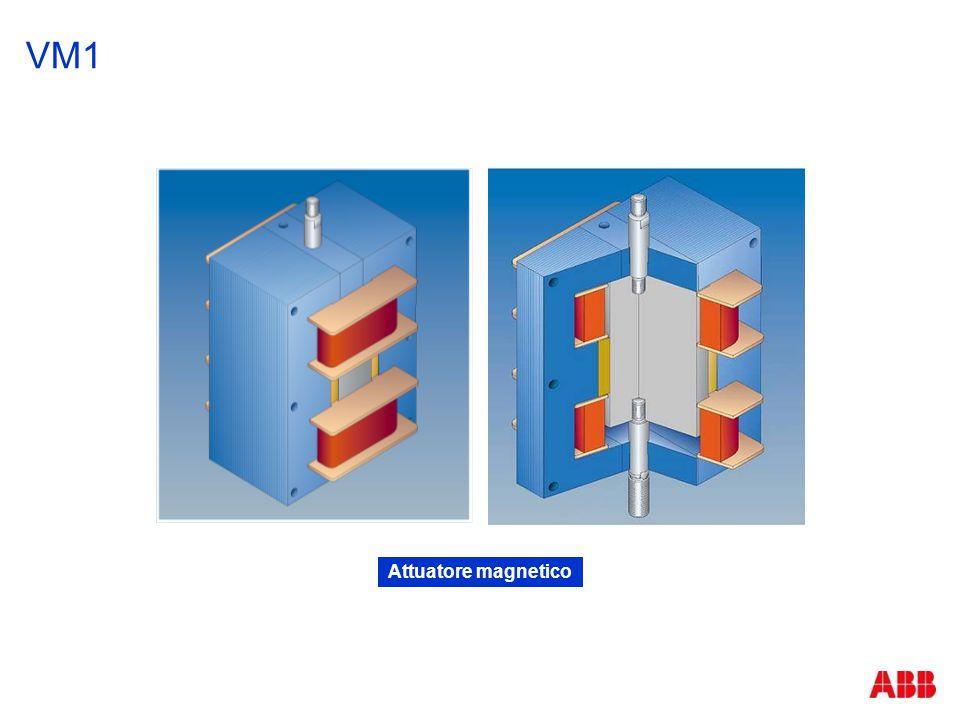 VM1 Attuatore magnetico