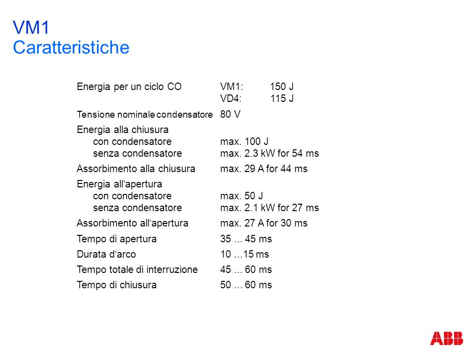 VM1 Caratteristiche Energia per un ciclo CO VM1: 150 J VD4: 115 J