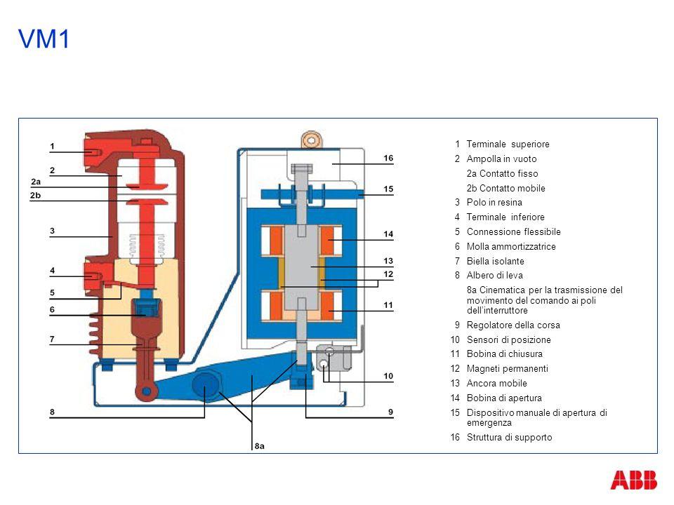 VM1 1 Terminale superiore 2 Ampolla in vuoto 2a Contatto fisso