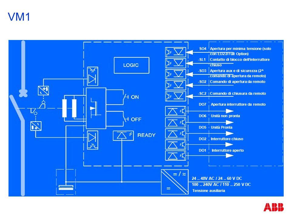 VM1 -SO4 Apertura per minima tensione (solo con ED2.0 Full Option) -SL1 Contatto di blocco dell'interruttore chiuso.
