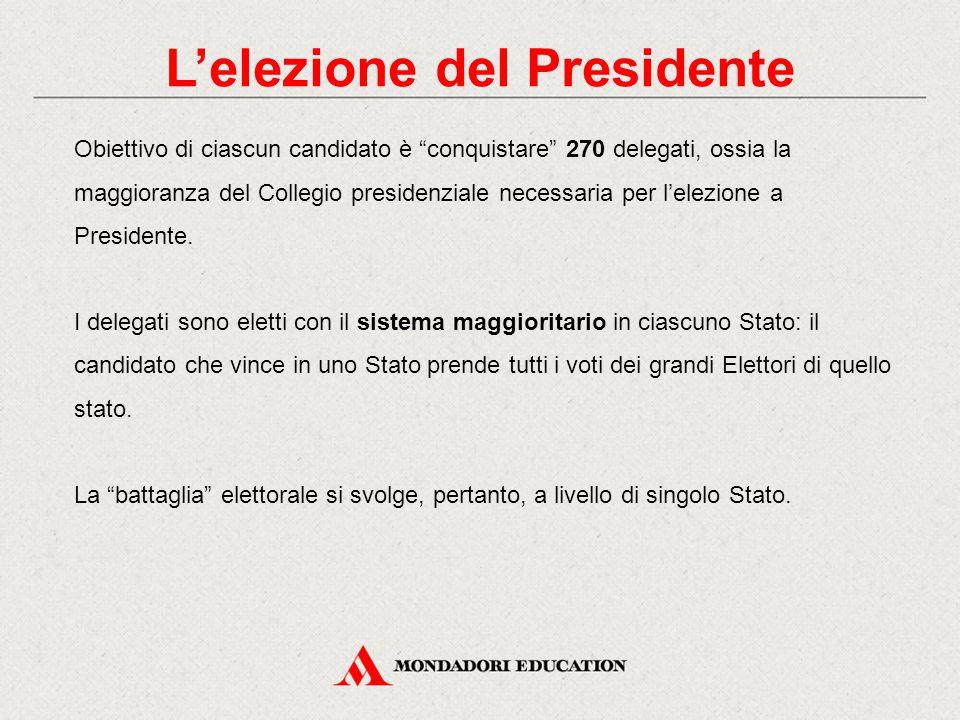 L'elezione del Presidente