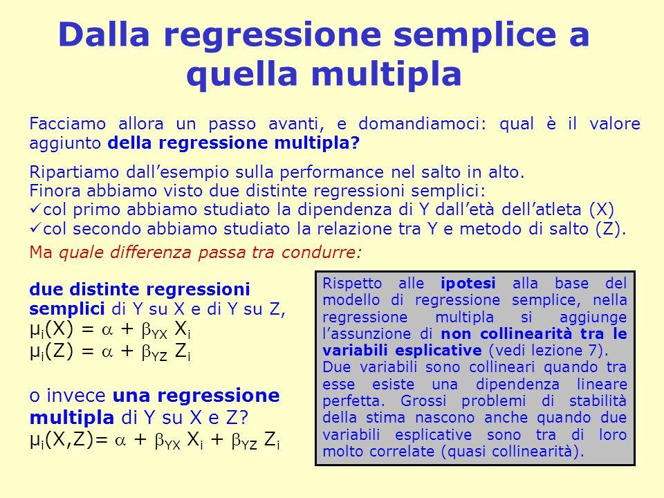 Dalla regressione semplice a quella multipla