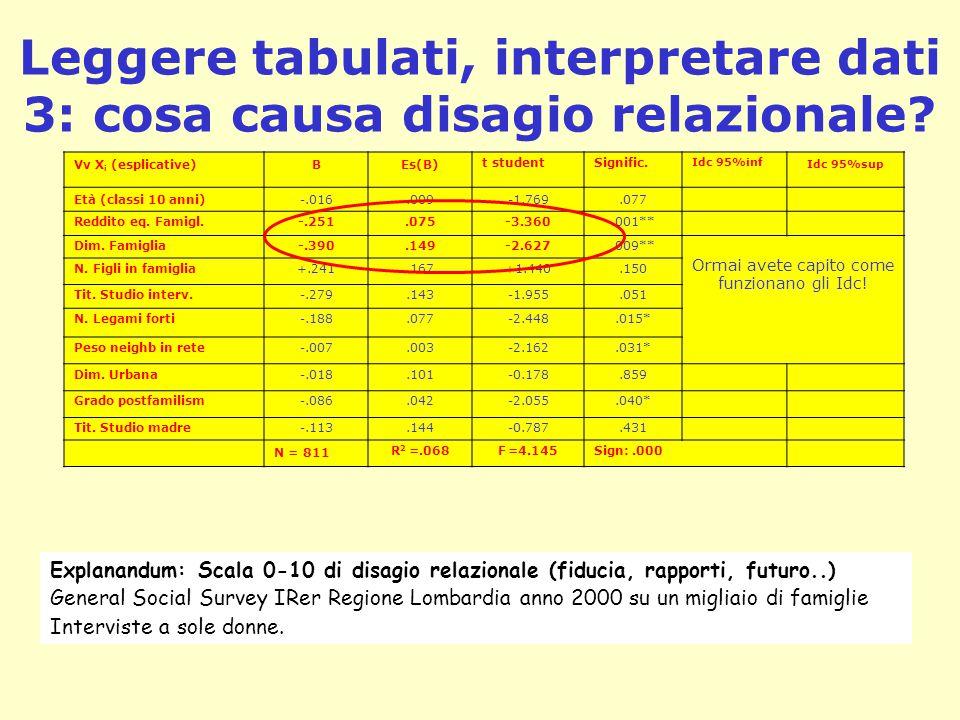Leggere tabulati, interpretare dati 3: cosa causa disagio relazionale