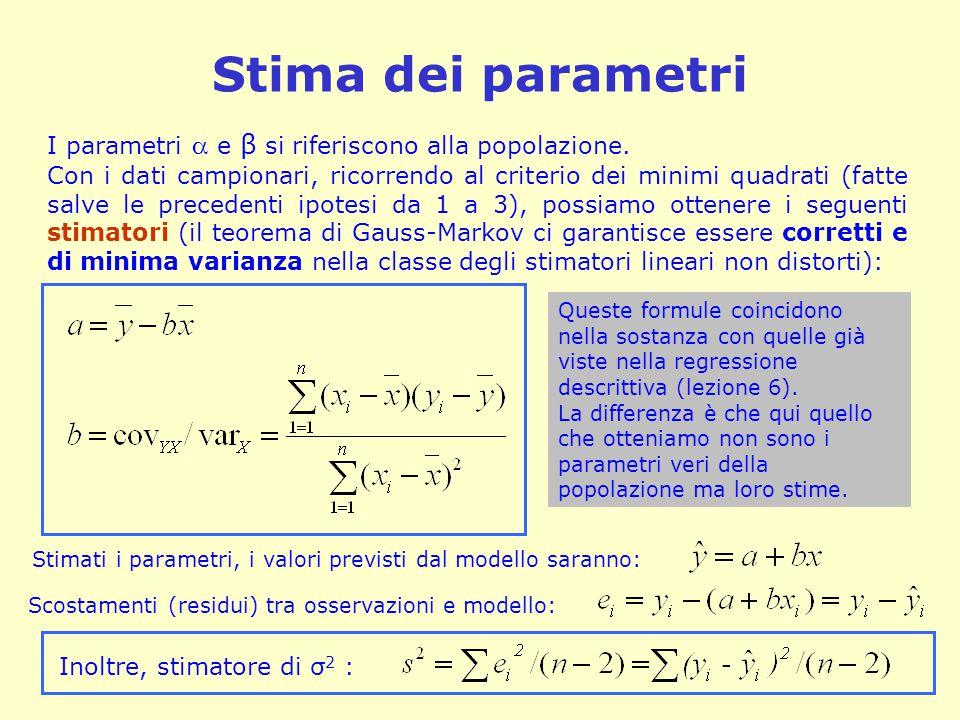 Stima dei parametri I parametri  e β si riferiscono alla popolazione.