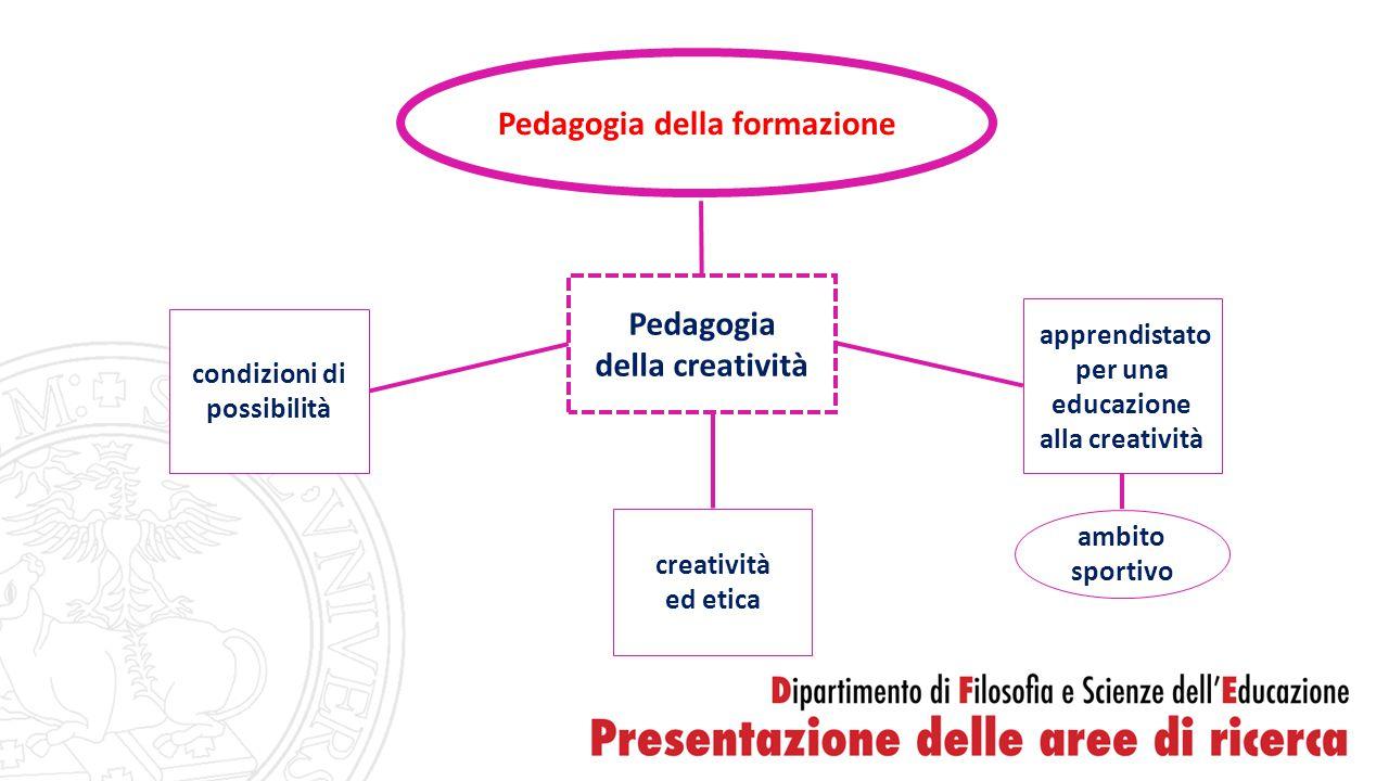 Pedagogia della formazione Pedagogia della creatività