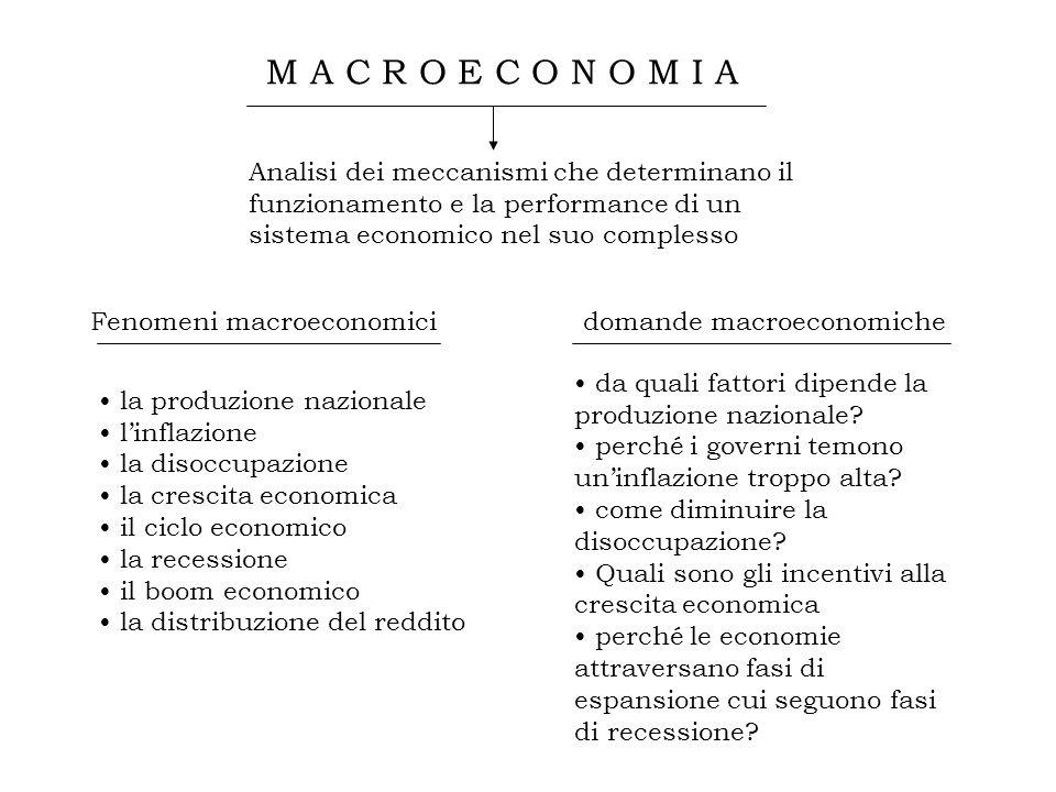 M A C R O E C O N O M I A Analisi dei meccanismi che determinano il funzionamento e la performance di un sistema economico nel suo complesso.