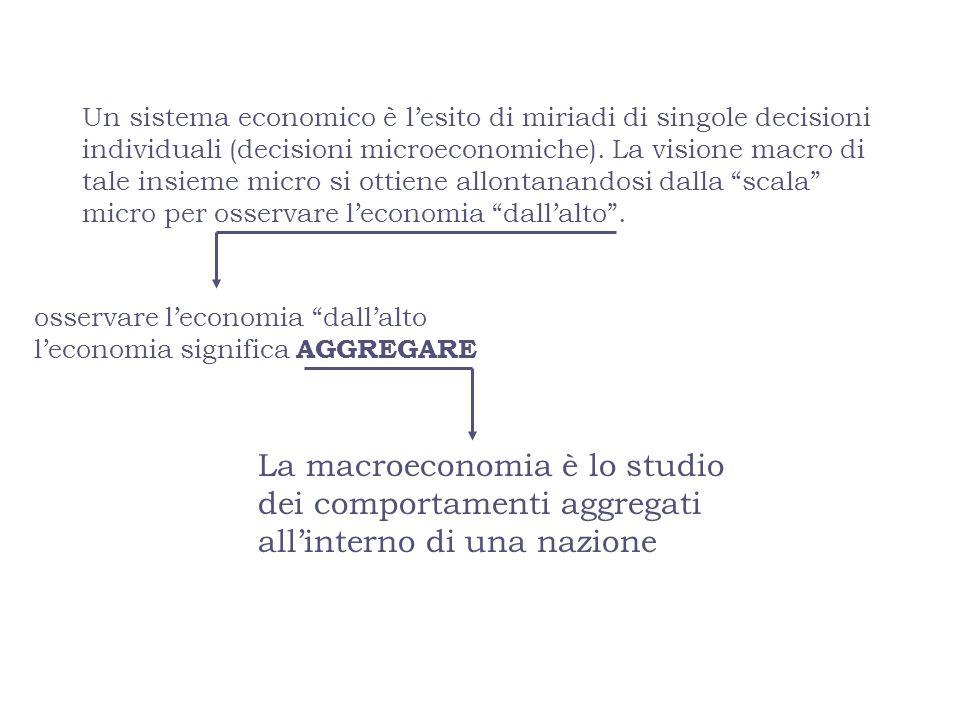 Un sistema economico è l'esito di miriadi di singole decisioni individuali (decisioni microeconomiche). La visione macro di tale insieme micro si ottiene allontanandosi dalla scala micro per osservare l'economia dall'alto .