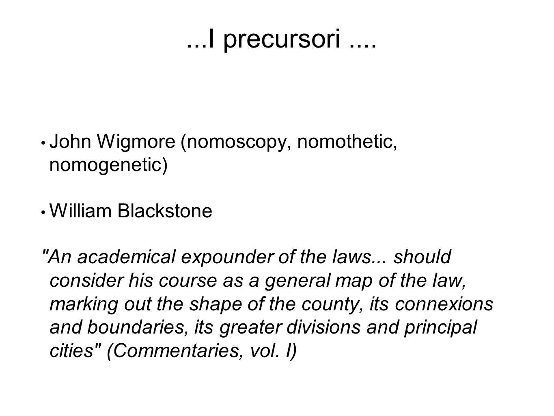 ...I precursori .... John Wigmore (nomoscopy, nomothetic, nomogenetic)