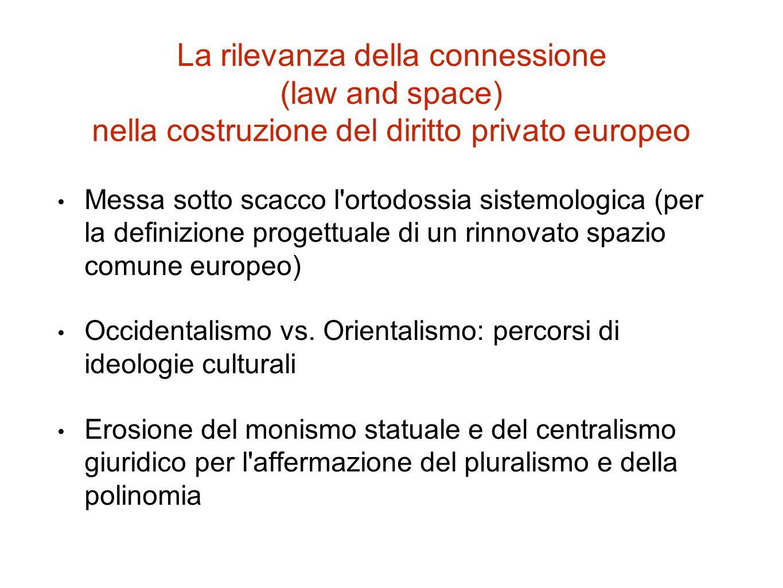 La rilevanza della connessione (law and space) nella costruzione del diritto privato europeo