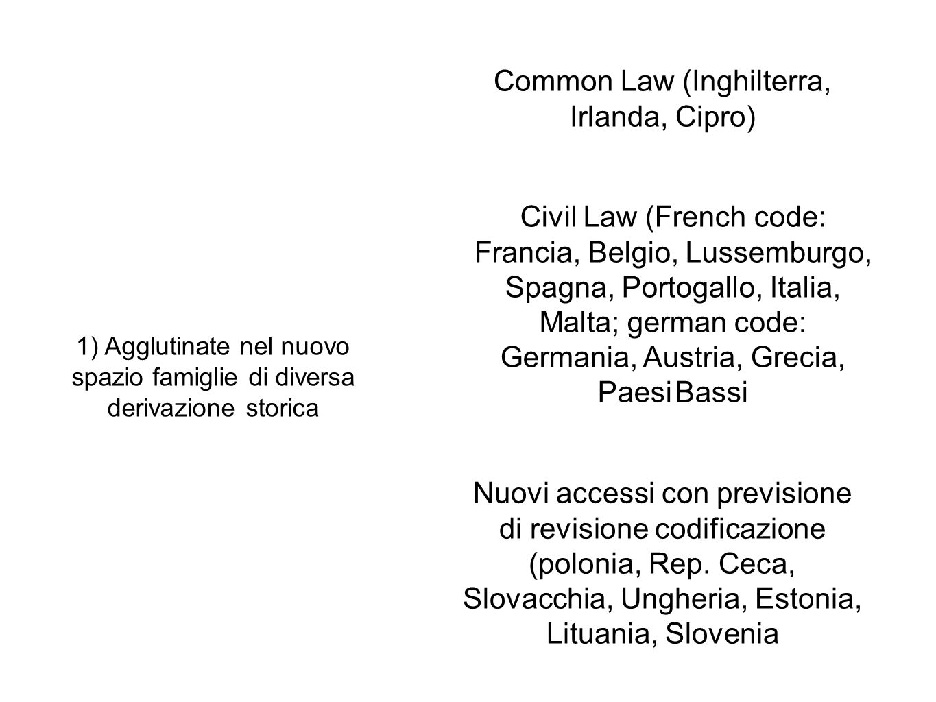 Common Law (Inghilterra, Irlanda, Cipro)