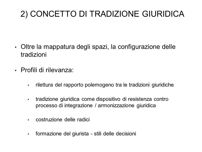 2) CONCETTO DI TRADIZIONE GIURIDICA
