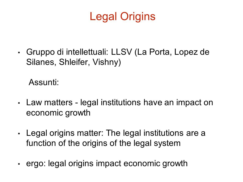 Legal Origins Gruppo di intellettuali: LLSV (La Porta, Lopez de Silanes, Shleifer, Vishny) Assunti: