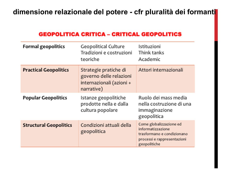 dimensione relazionale del potere - cfr pluralità dei formanti