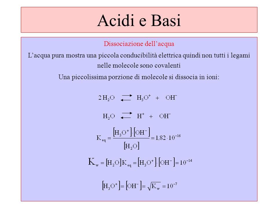 Acidi e Basi Dissociazione dell'acqua