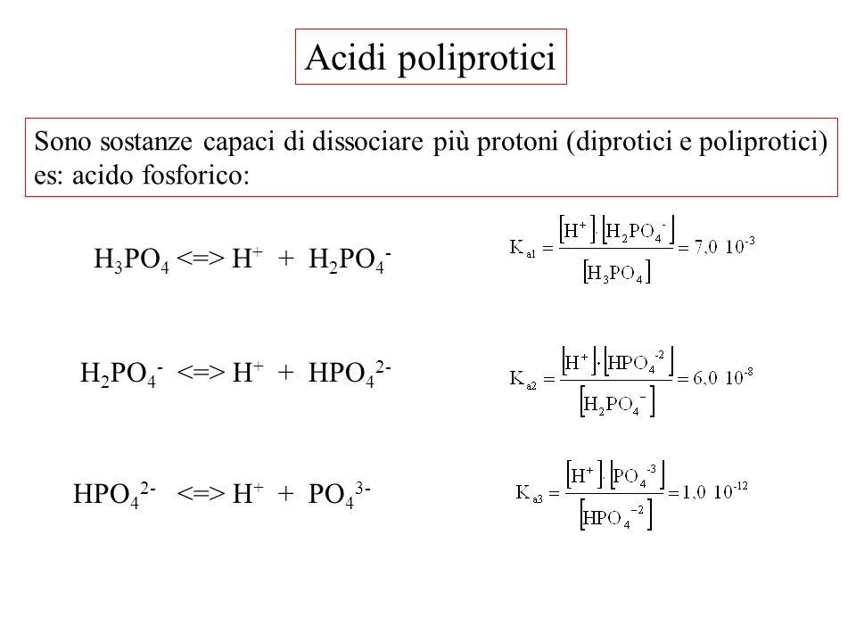 H2PO4- <=> H+ + HPO42-