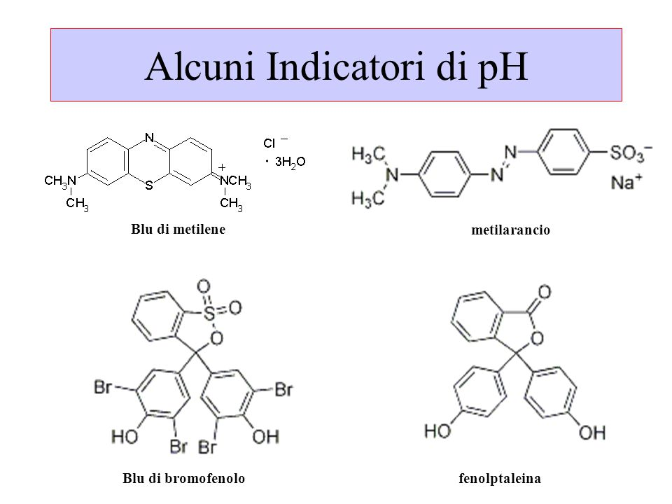 Alcuni Indicatori di pH