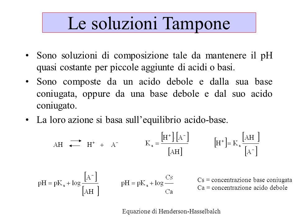 Le soluzioni Tampone Sono soluzioni di composizione tale da mantenere il pH quasi costante per piccole aggiunte di acidi o basi.