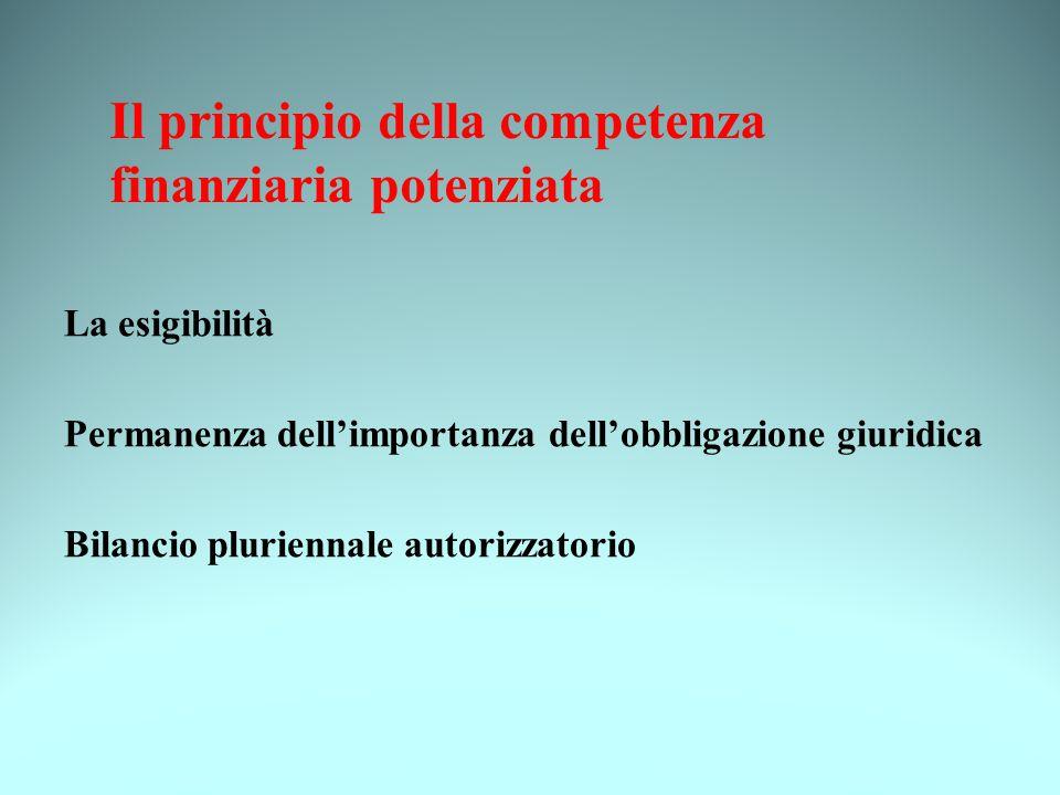 Il principio della competenza finanziaria potenziata