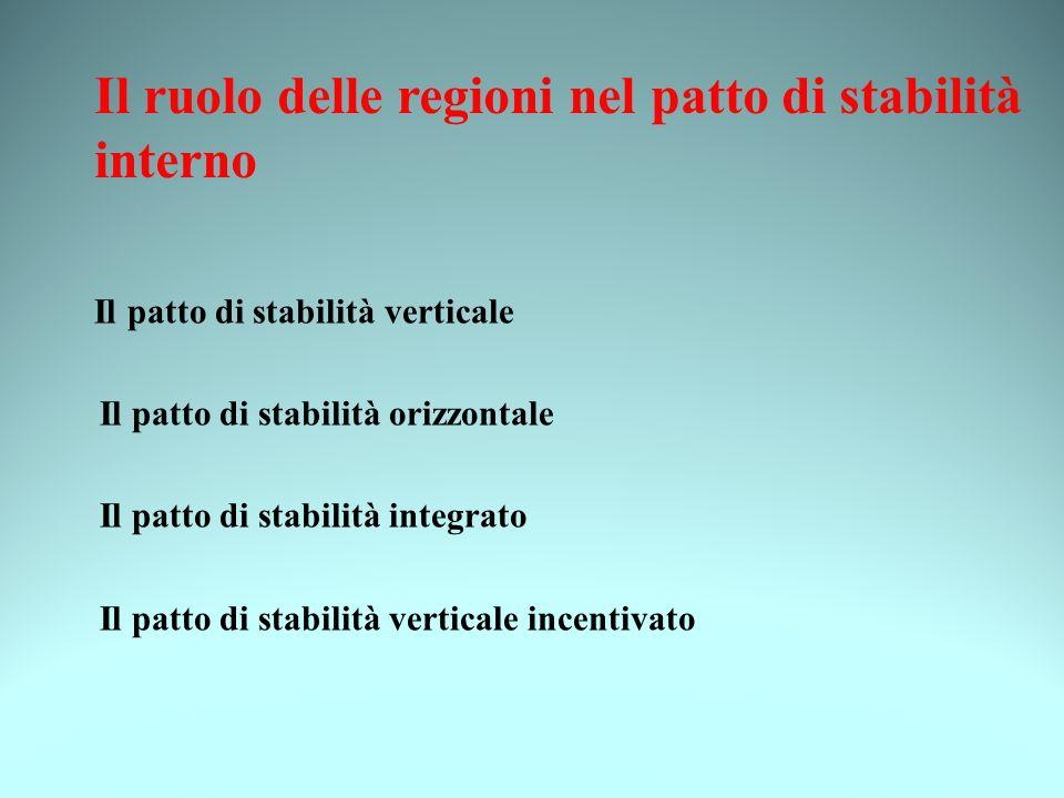 Il ruolo delle regioni nel patto di stabilità interno