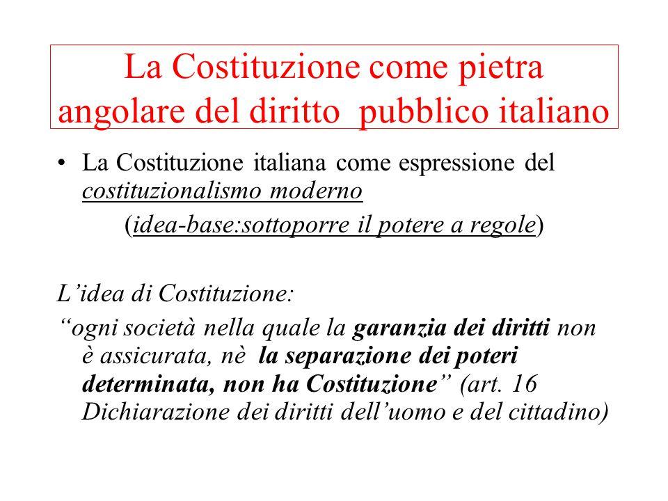 La Costituzione come pietra angolare del diritto pubblico italiano
