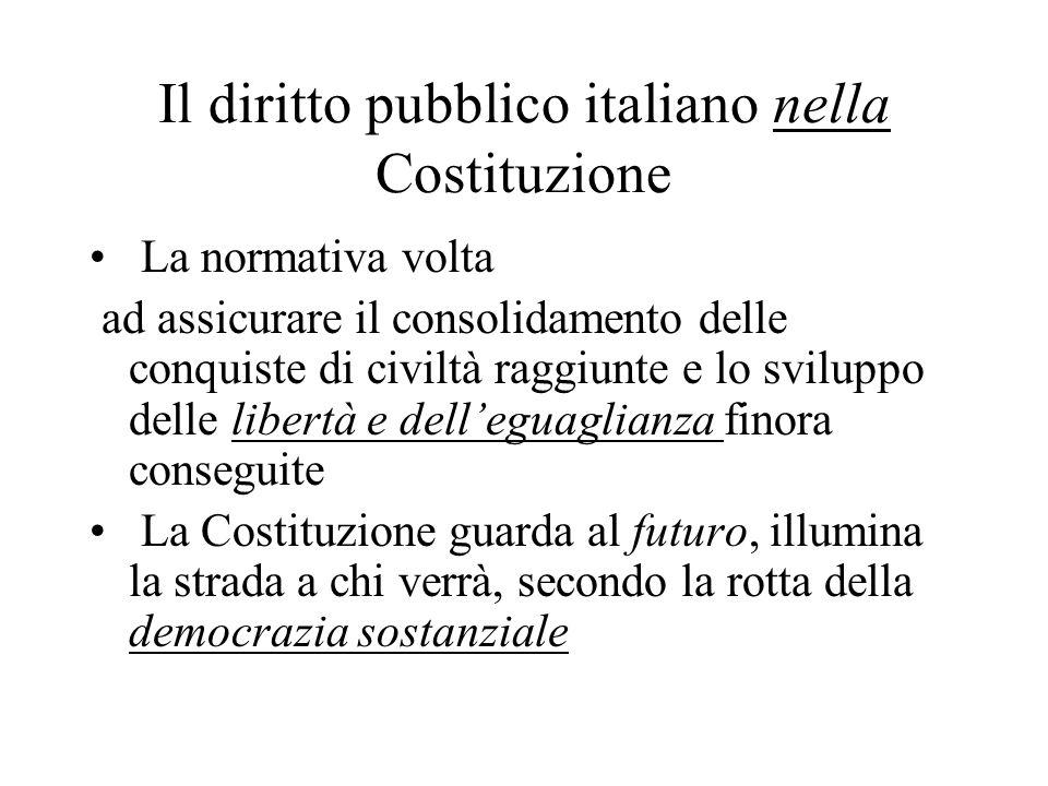 Il diritto pubblico italiano nella Costituzione