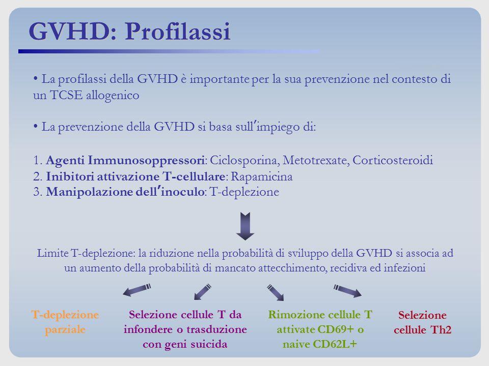 GVHD: Profilassi La profilassi della GVHD è importante per la sua prevenzione nel contesto di un TCSE allogenico.