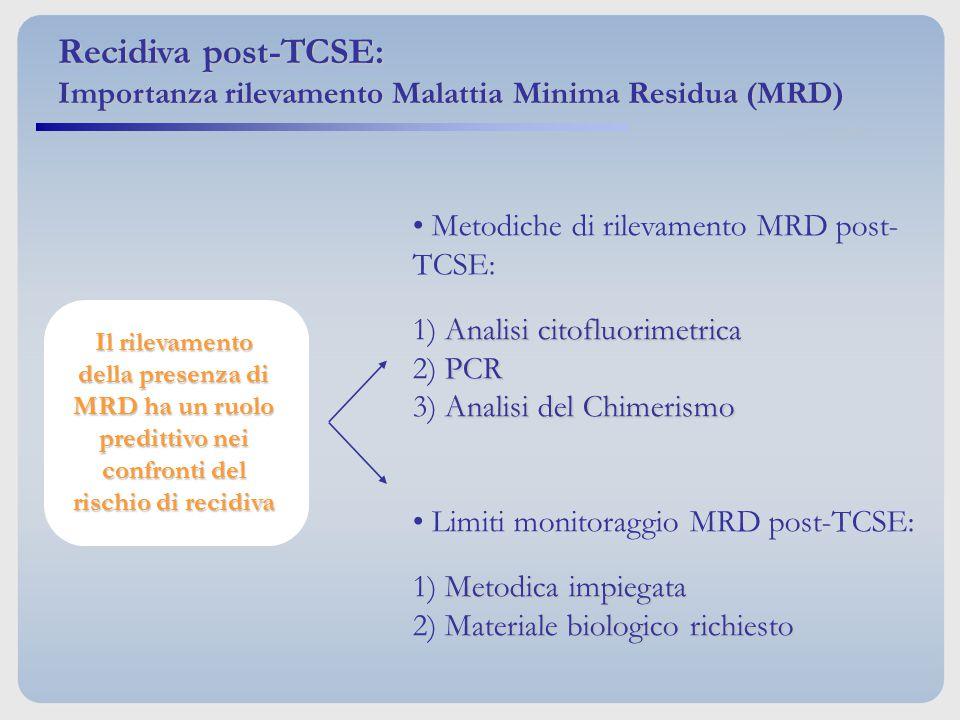 Recidiva post-TCSE: Importanza rilevamento Malattia Minima Residua (MRD)
