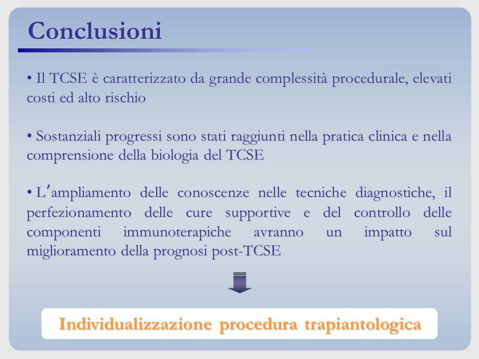 Individualizzazione procedura trapiantologica
