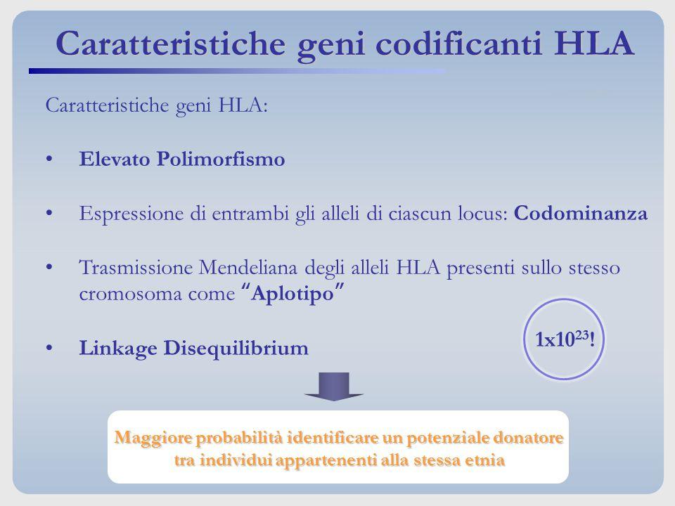 Caratteristiche geni codificanti HLA