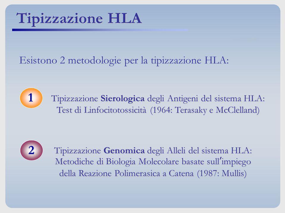 Tipizzazione Genomica degli Alleli del sistema HLA: