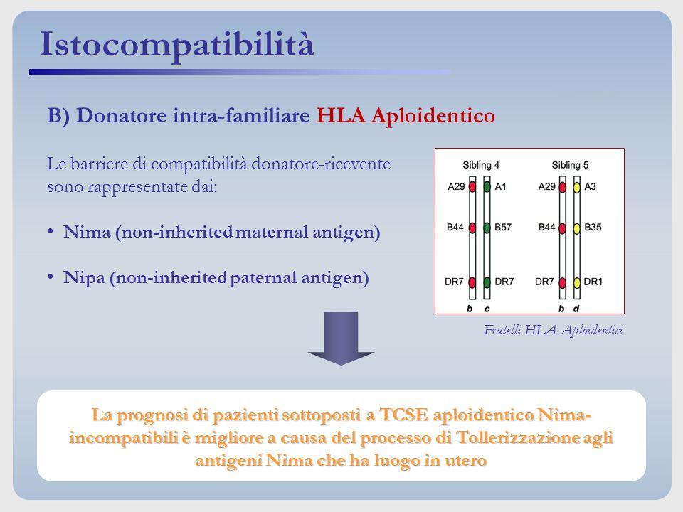 Istocompatibilità B) Donatore intra-familiare HLA Aploidentico