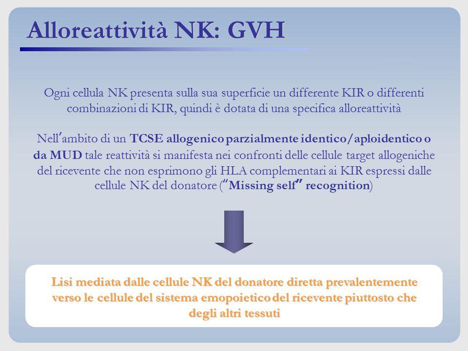 Alloreattività NK: GVH