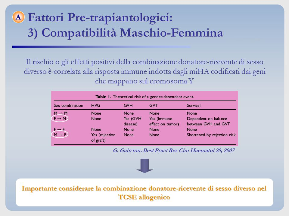Fattori Pre-trapiantologici: 3) Compatibilità Maschio-Femmina