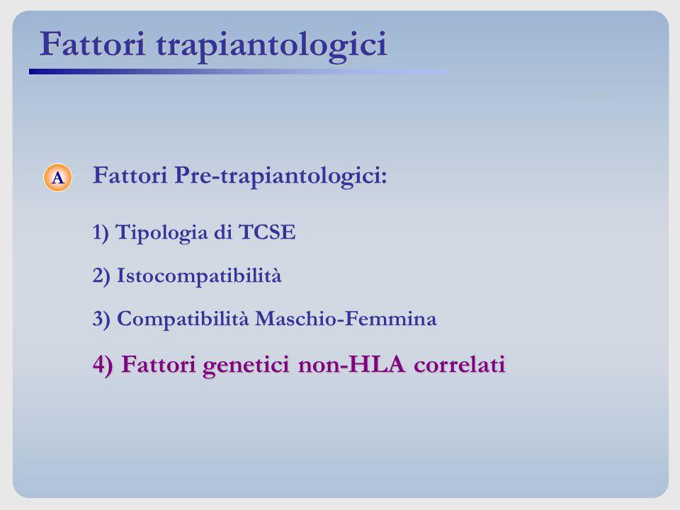 Fattori trapiantologici