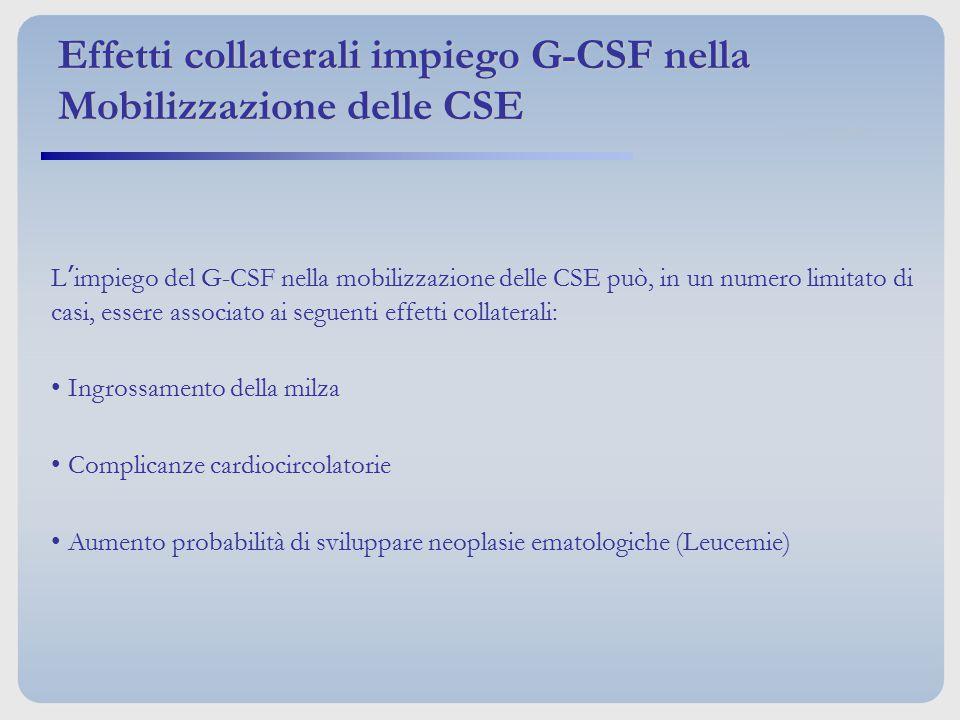Effetti collaterali impiego G-CSF nella Mobilizzazione delle CSE