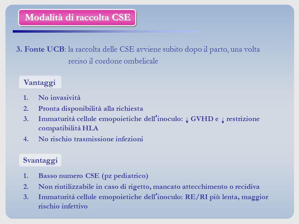 Modalità di raccolta CSE