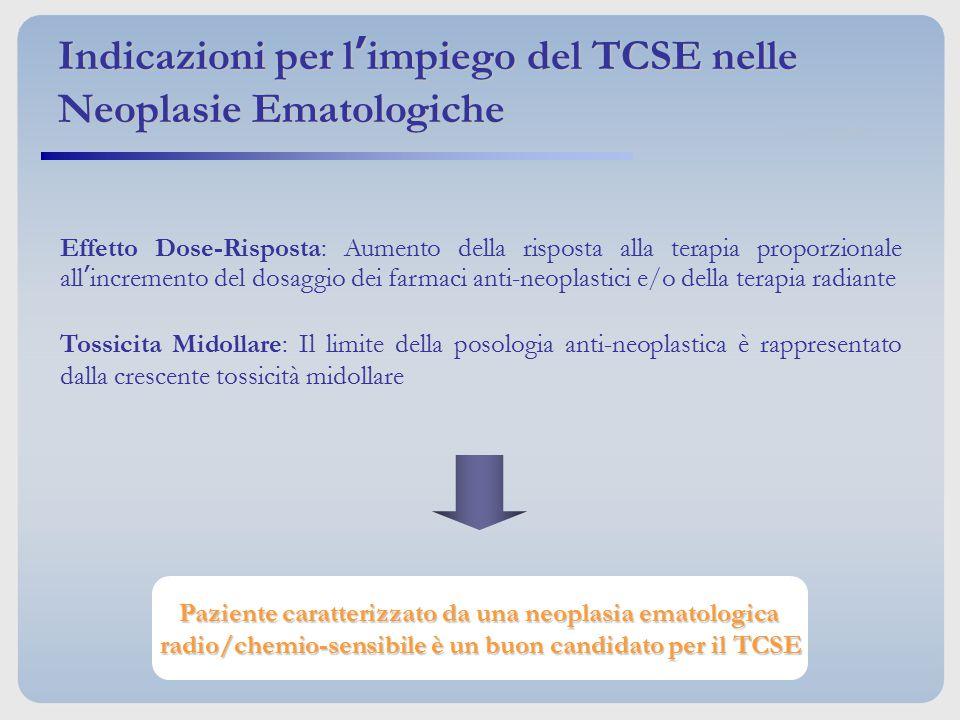 Indicazioni per l'impiego del TCSE nelle Neoplasie Ematologiche
