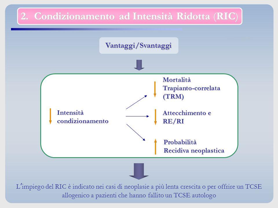 2. Condizionamento ad Intensità Ridotta (RIC)