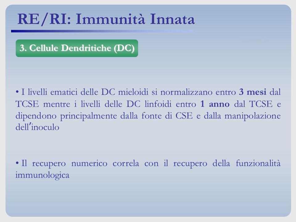 3. Cellule Dendritiche (DC)