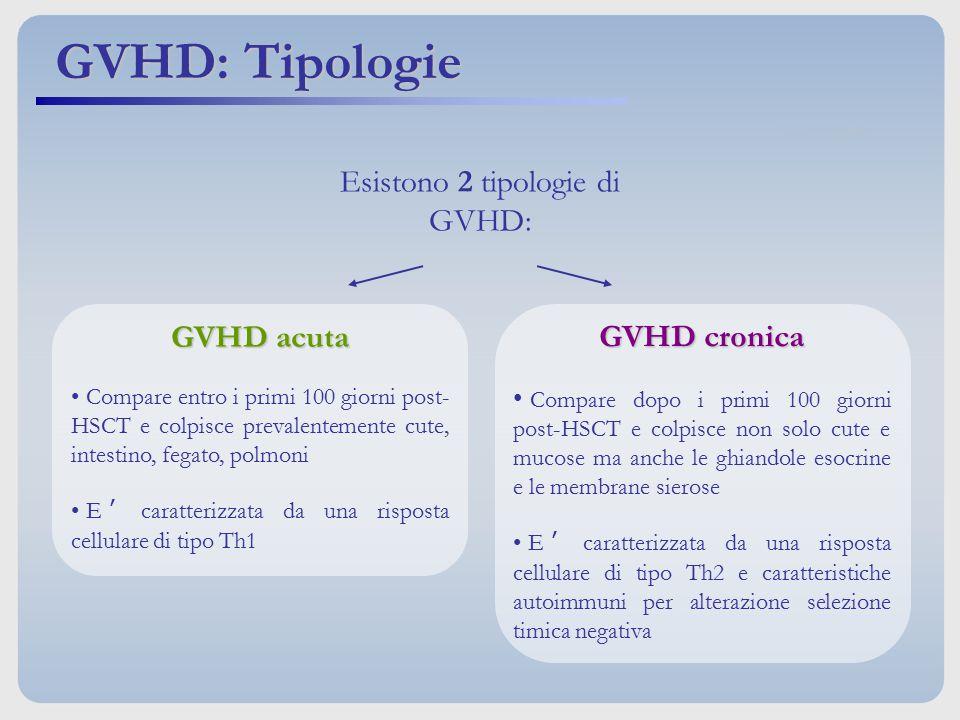Esistono 2 tipologie di GVHD:
