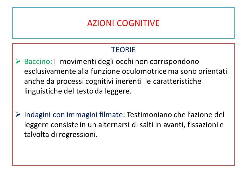 AZIONI COGNITIVE TEORIE