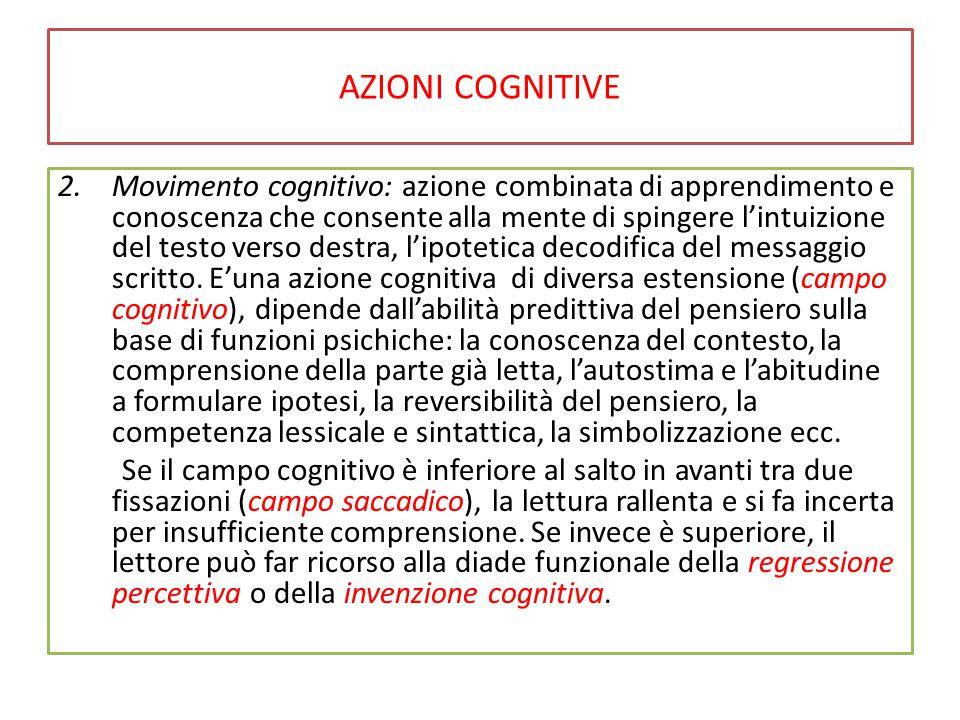 AZIONI COGNITIVE