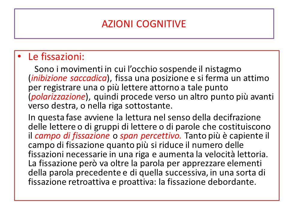 AZIONI COGNITIVE Le fissazioni: