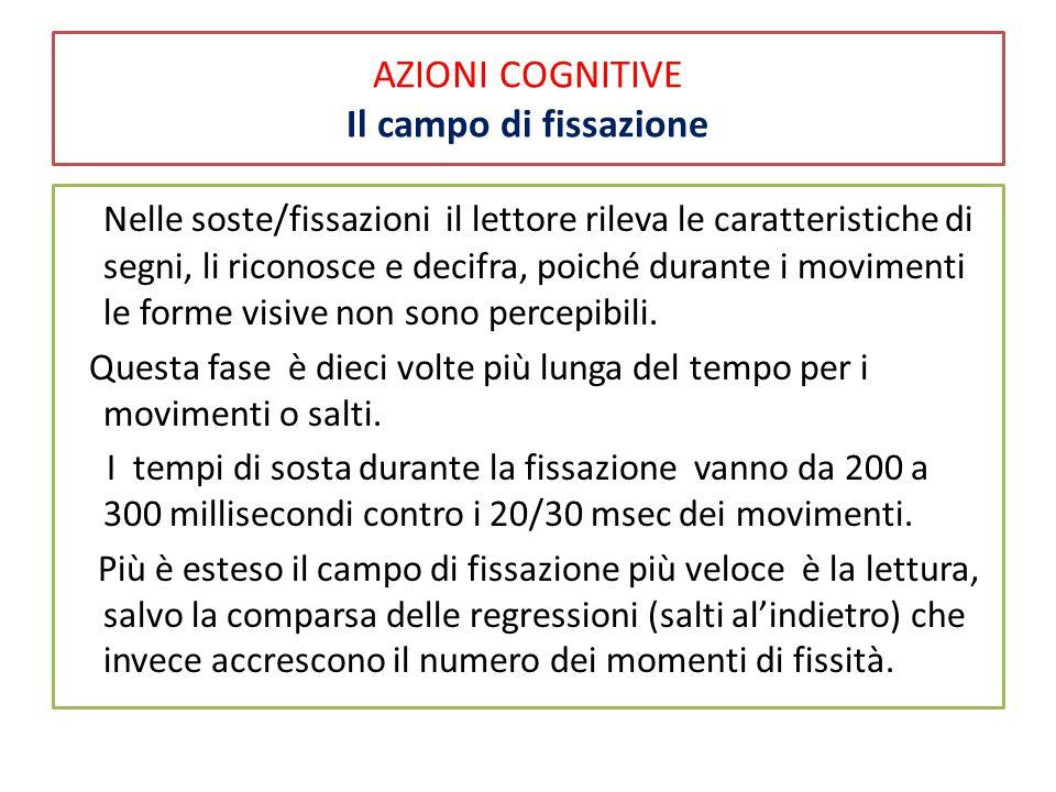 AZIONI COGNITIVE Il campo di fissazione
