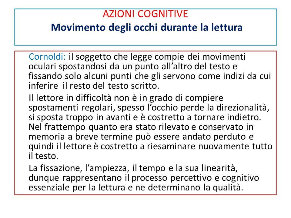 AZIONI COGNITIVE Movimento degli occhi durante la lettura